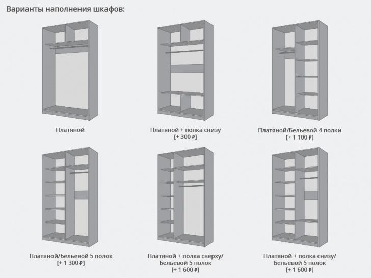 Двухдверная комплектация шкафа-купе