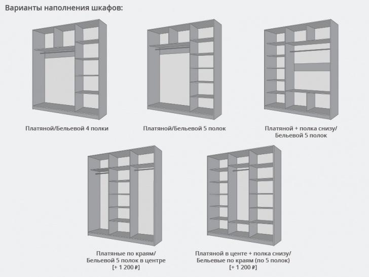 Трехдверная комплектация шкафа-купе